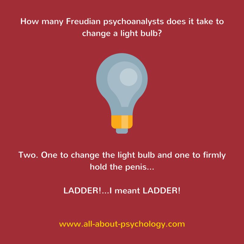 the psychology of freud Assessment | biopsychology | comparative | cognitive | developmental | language | individual differences | personality | philosophy | social | methods | statistics | clinical | educational | industrial | professional items | world psychology .