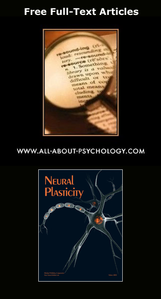motivation psychology articles free
