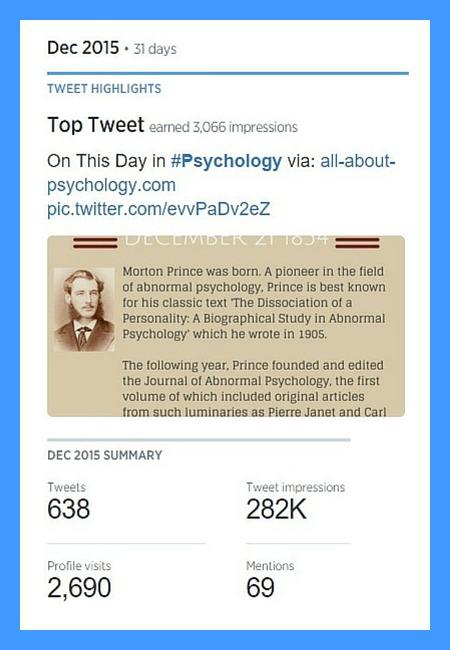 Psychology Content Marketing