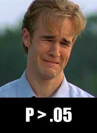 10 More Memes Psycholo...