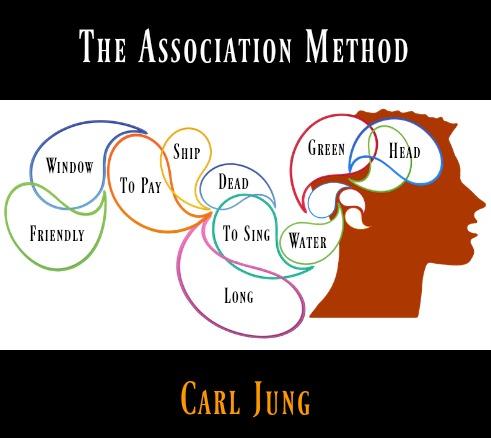The Association Method