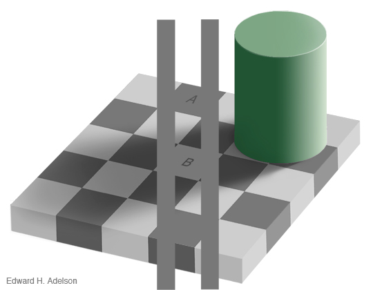 Checkershadow illusion proof