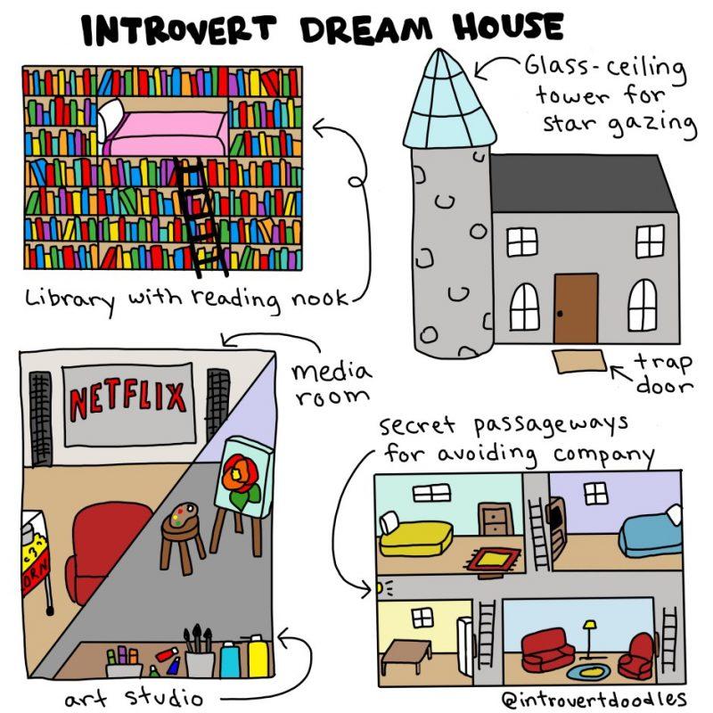 Introvert Dream House